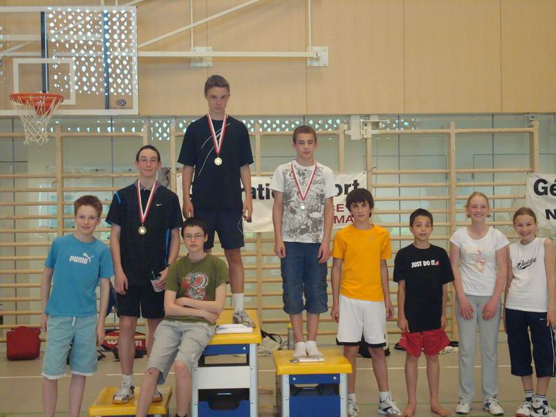 Podium juniors II 2009