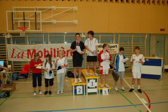 Podium juniors II 2009 / 2010
